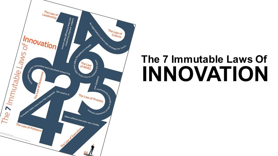 Laws of innovation