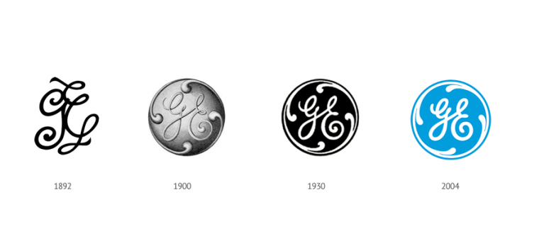 innovation story of GE